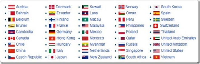 Indon-free-visas